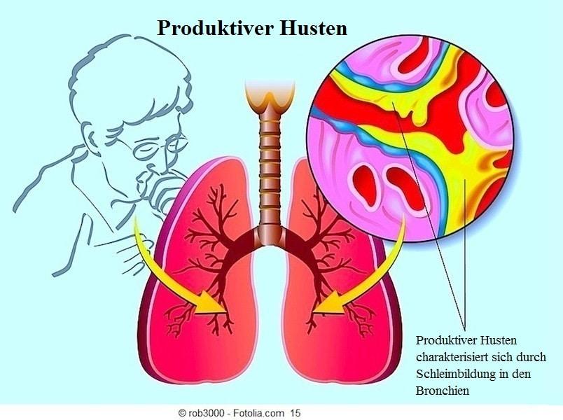 Schilddrusenunterfunktion rauchen aufgehort