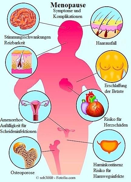 Symptome der Menopause und Heilmittel