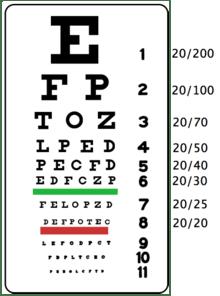 Optomestrische Messung