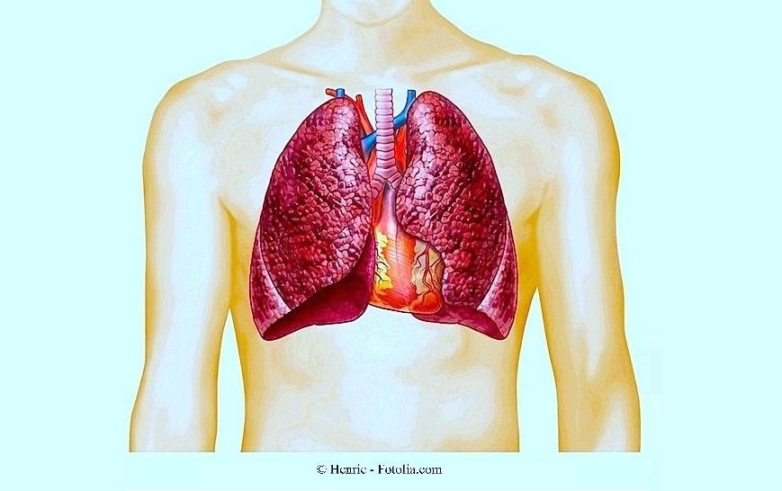 Atemnot oder keuchende Atmung